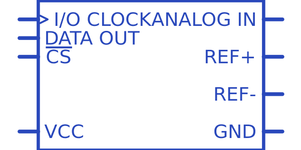 Tlc549ip texas instruments datasheet, prices & inventory | ecia.