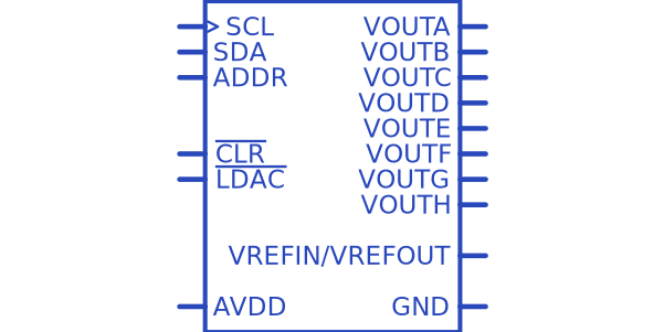 DAC7678SPW
