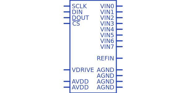 AD7801BRUZ-REEL7